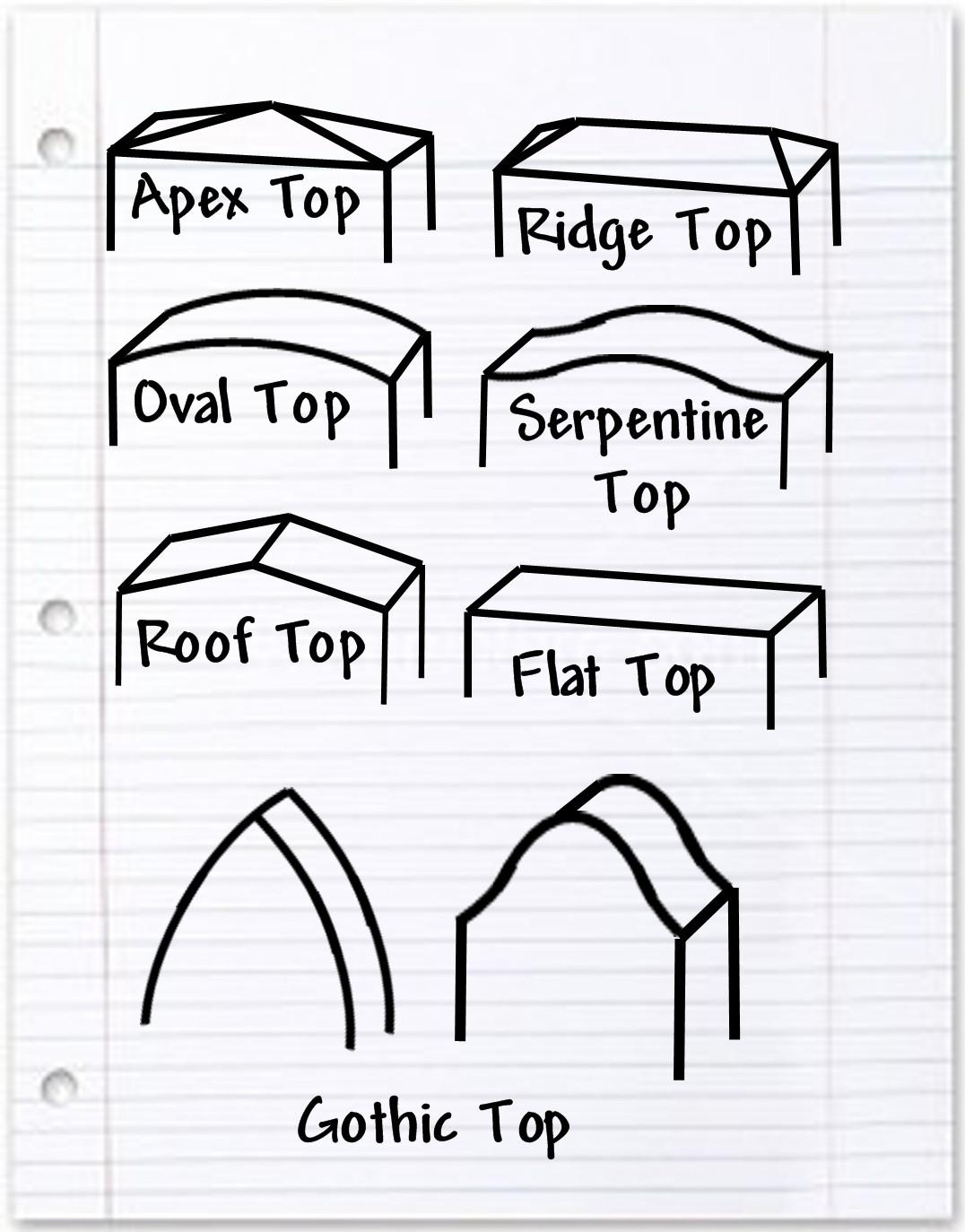 Die Styles